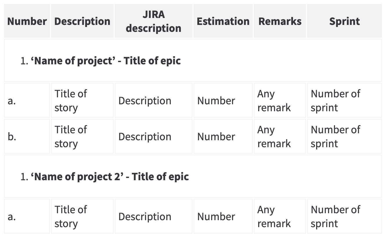 Estimation table example
